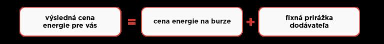 tabulka ceny energii na burze