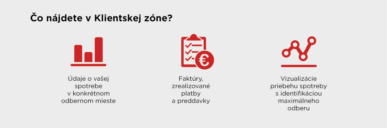 benefity klientskej zony